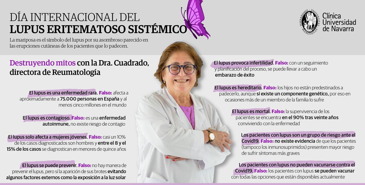 dia-mundial-lupus